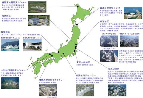 原子力機構の研究開発体制と本誌の構成について